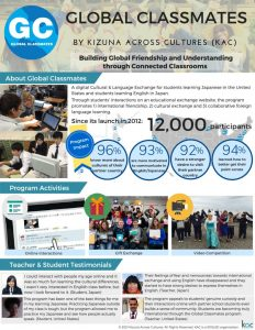 thumbnail of 2021 Global Classmats Leaflet US
