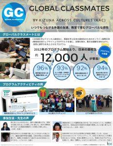 thumbnail of KAC団体紹介leaflet2021